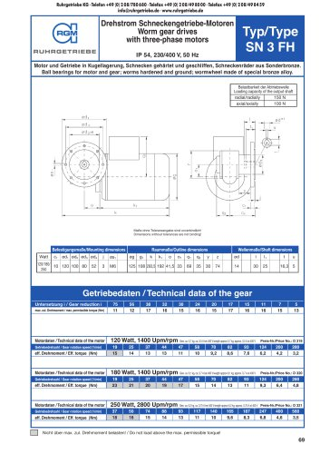 Catalogue page SN3FH - AC