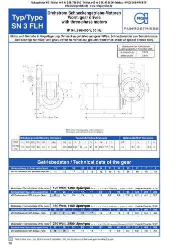 Catalogue page SN3FLH - AC