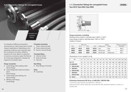 Connection fittings for corrugated hoses