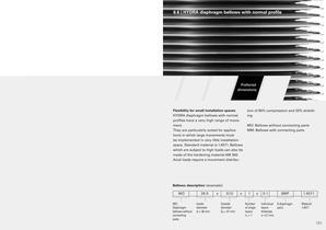 HYDRA diaphragm bellows, standard profiles