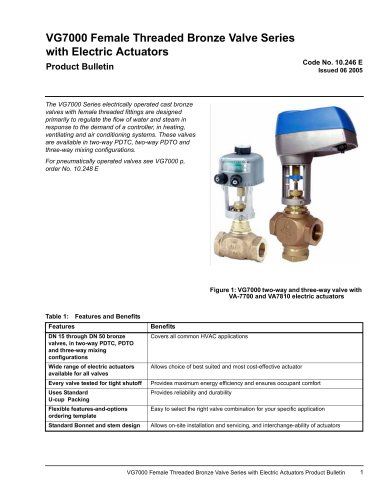 VG7000 Female Threaded Bronze Valve Series with Electric Actuators
