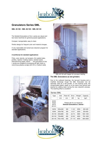 Granulators Series SML