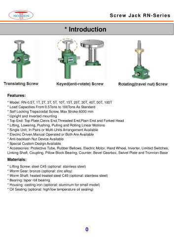 Worm Gear Screw Jack RN-Series