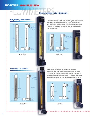 Forged Body Flowmeters