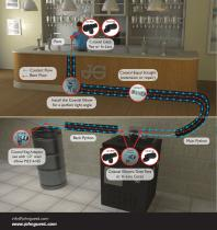 introducing POLAR CLEAN TUBE IN TUBE TECHNOLOGY - 2