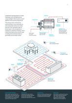 JG Underfloor Heating - 11