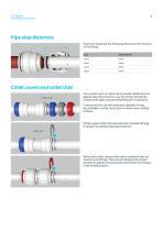 Plastic push-fit forplumbing & heating - 8