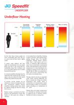 THE PUSH-FIT SOLUTION FOR UNDERFLOOR HEATING - 8