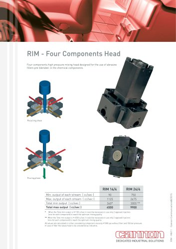 RIM Mixing Head: four component high pressure head for the use of abrasive fillers pre-blended in the chemical components