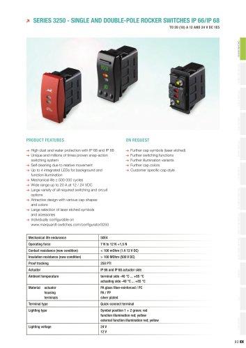 3250 SERIE IP 66/68