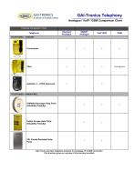 Analogue/Voice over IP: Comparison Chart - 1
