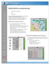 NOVA  PA/GA Equipment For Hazardous and Non-Hazardous Environments - 10