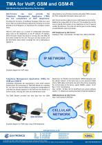 SMART Self Monitoring And Reporting Telephone (TMA) - 2