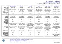 Telephone Features - 2