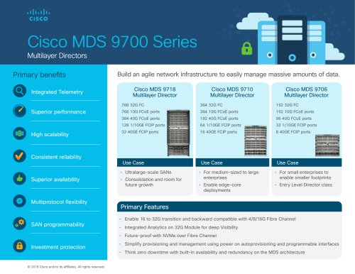 Cisco MDS 9700 Series