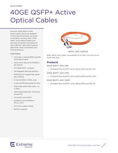 40GE QSFP+ Active Optical Cables