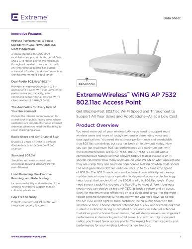 WiNG AP 7532