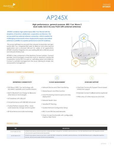 AP245X