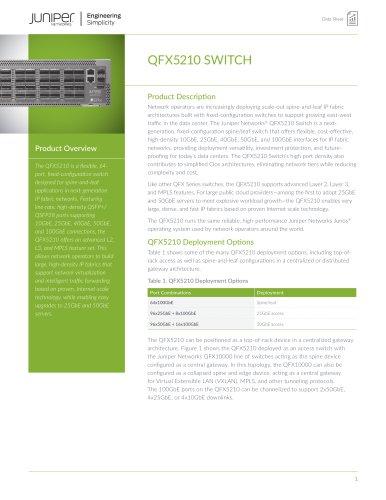 QFX5210 SWITCH