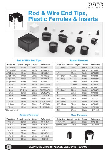 Rod & Wire End Tips, Round, Square & Oval Plastic Ferrules, Caps & Plugs