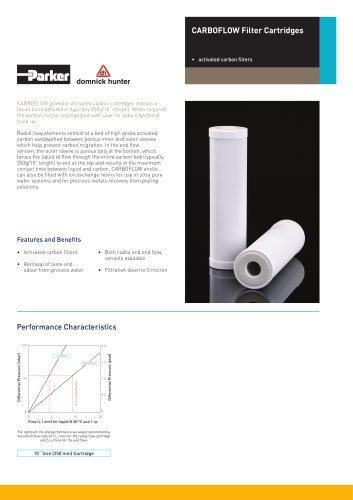 CARBOFLOW Filter Cartridges