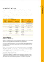 COMPRESSED AIR AND GAS TREATMENT 2018 Catalogue - 7