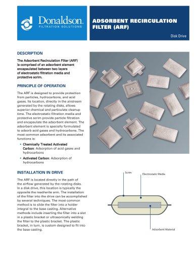 Adsorbent Recirculation Filter (ARF)