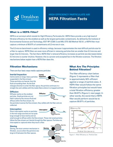 HEPA Filtration Facts