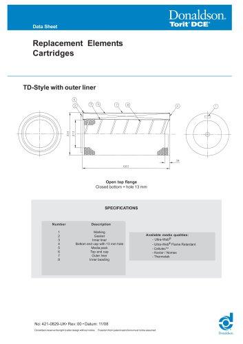 Replacement Elements Cartridges