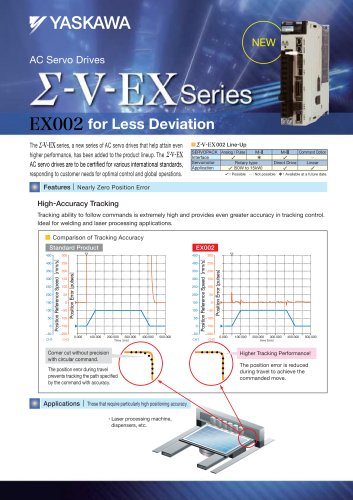 AC Servo Drives  EX Series  EX002(for Less Deviation)