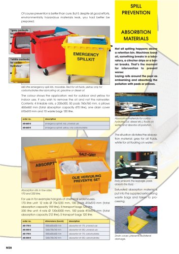 SPILL PREVENTION page M28 to M34