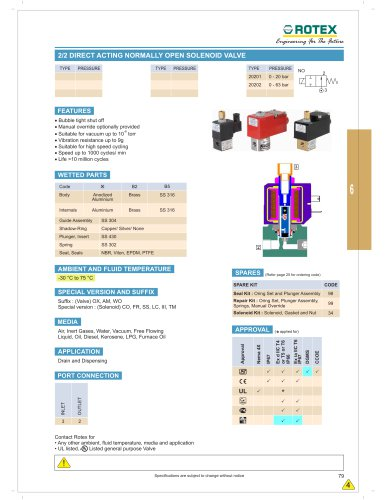 2 Port Acting Normally Closed Solenoid Valve
