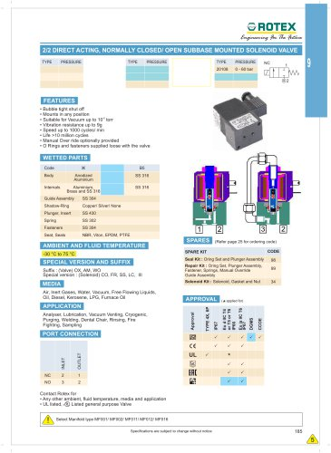 2 Port Direct Acting, Normally Closed / Open Subbase Mounted Solenoid Valve