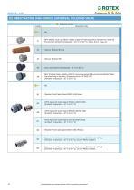 2 way Direct acting High Orifice solenoid valve - 10