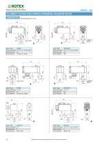 2 way Direct acting High Orifice solenoid valve - 12
