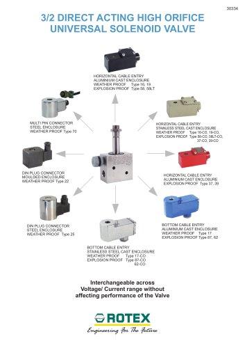 2 way Direct acting High Orifice solenoid valve