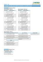 2 way Direct acting High Orifice solenoid valve - 9