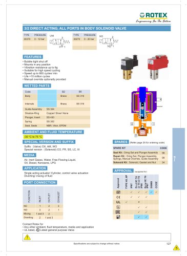 3 Port Direct Acting, All Ports in Body Solenoid Valve