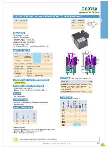 3 Port Direct Acting , NC/ NO Subbase Mounted Solenoid Valve