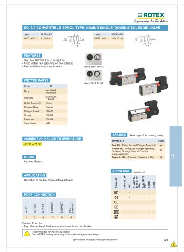 5/2, 3/2 Convertible Spool Type, Namur Single / Double Solenoid Valve