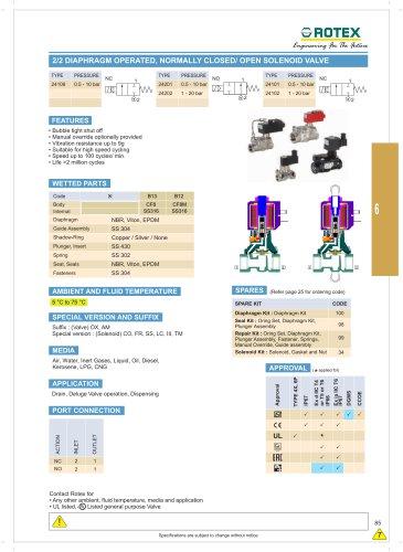 Pilot operated solenoid valve 24101, 24101LC