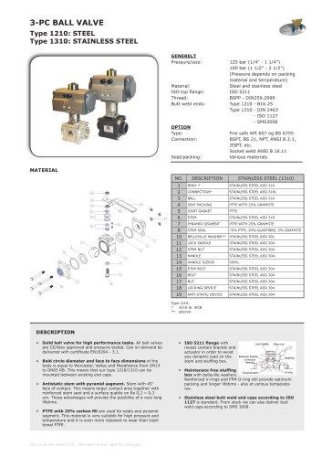 3-pcs. ball valve