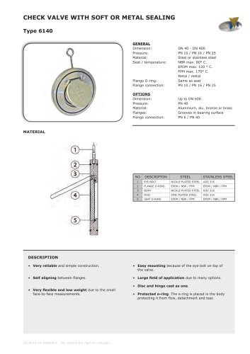 CHECK VALVE WITH SOFT OR METAL SEALING