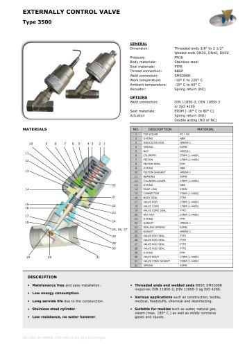 Externally control valve