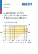 Performance range RPP/RPG