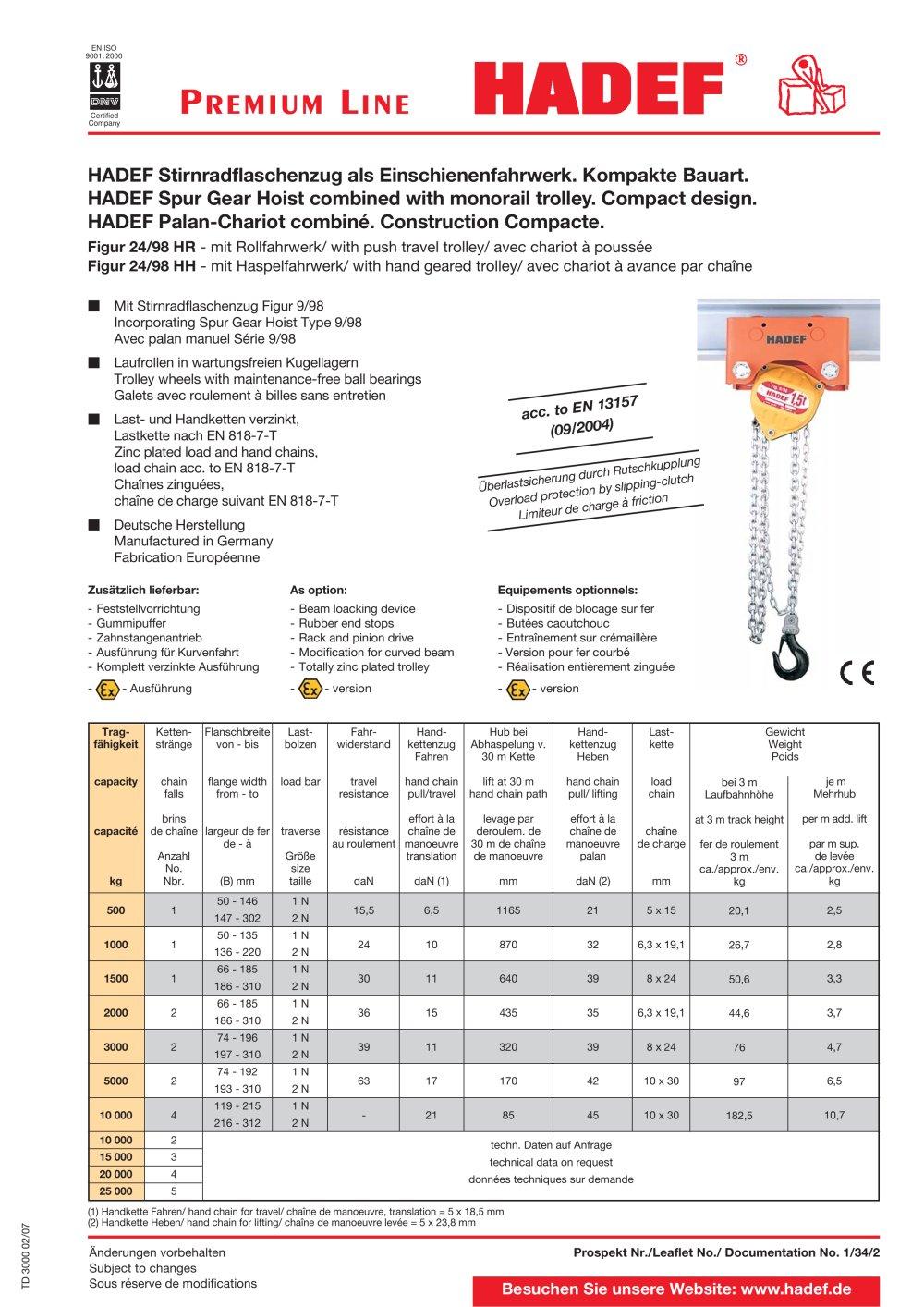 trolley pdf