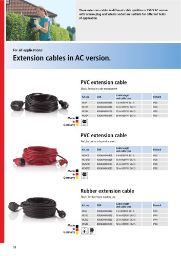 Extension cables in AC version