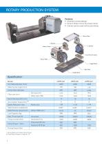 Rotary Production System - 2