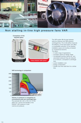 High pressure in-line mixed-flow fans VAR