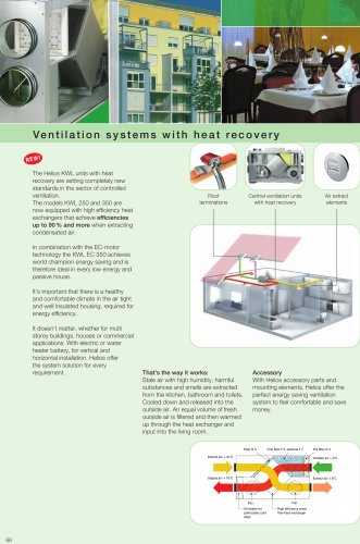 Ventilation systems with heat recovery